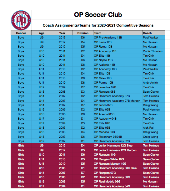 OP Soccer Club - Coach Assignments - Fall 2020/Spring 2021 Competitive Season