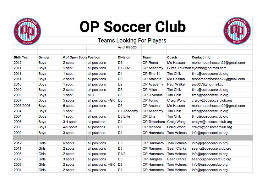 OP Soccer Club - Teams Looking for Players